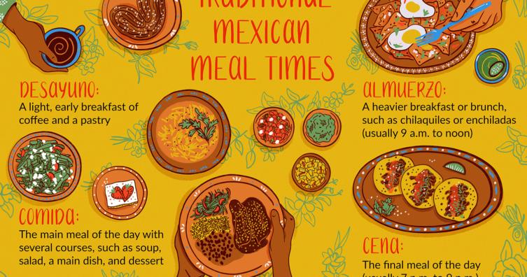 Comidas y horarios de comidas en México